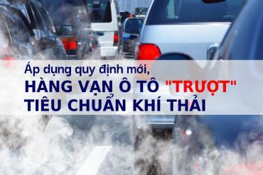 """Áp dụng quy định mới, hàng vạn ô tô """"Trượt"""" tiêu chuẩn khí thải"""